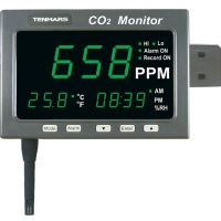 TM-186 CO2 Monitor