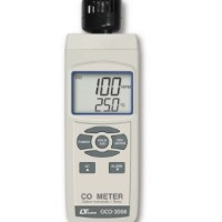 Gas Meter, CO, CO2