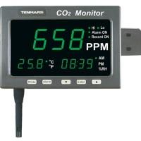 TM-186 CO2 Monitor